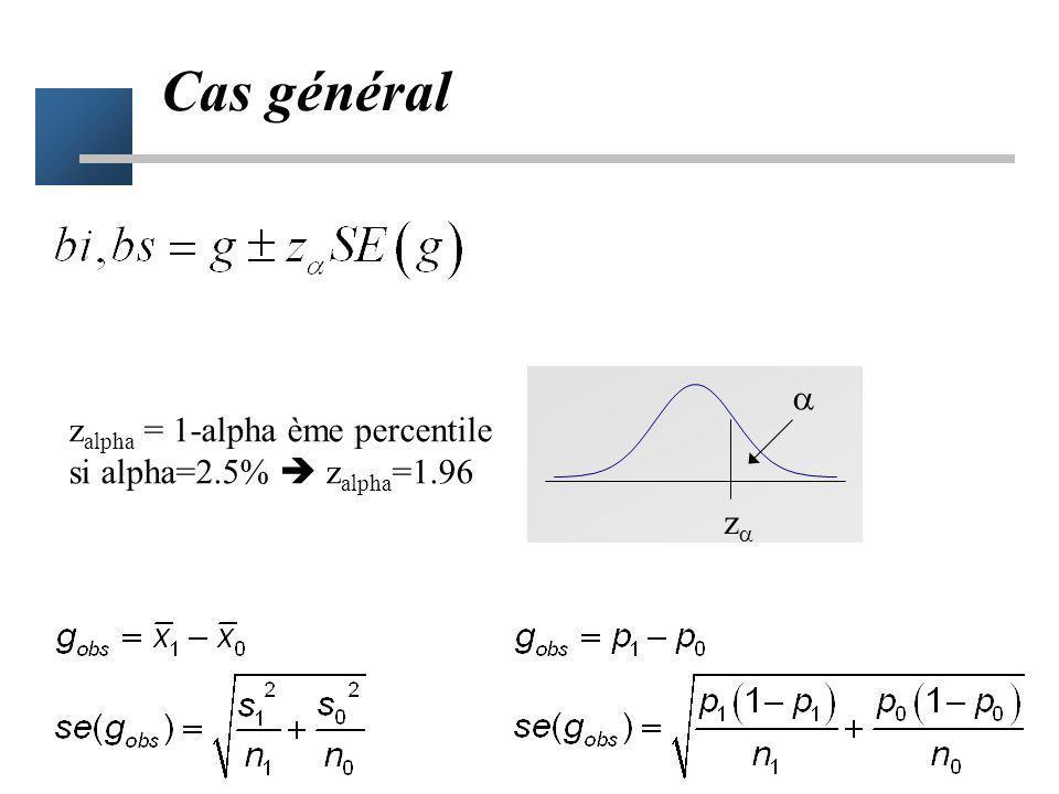 RR v RR' 1- 1 RR RR est déterminé de telle façon que la probabilité que le RR observé lui soit supérieur est β cela nécessite de connaître RR v ensuit