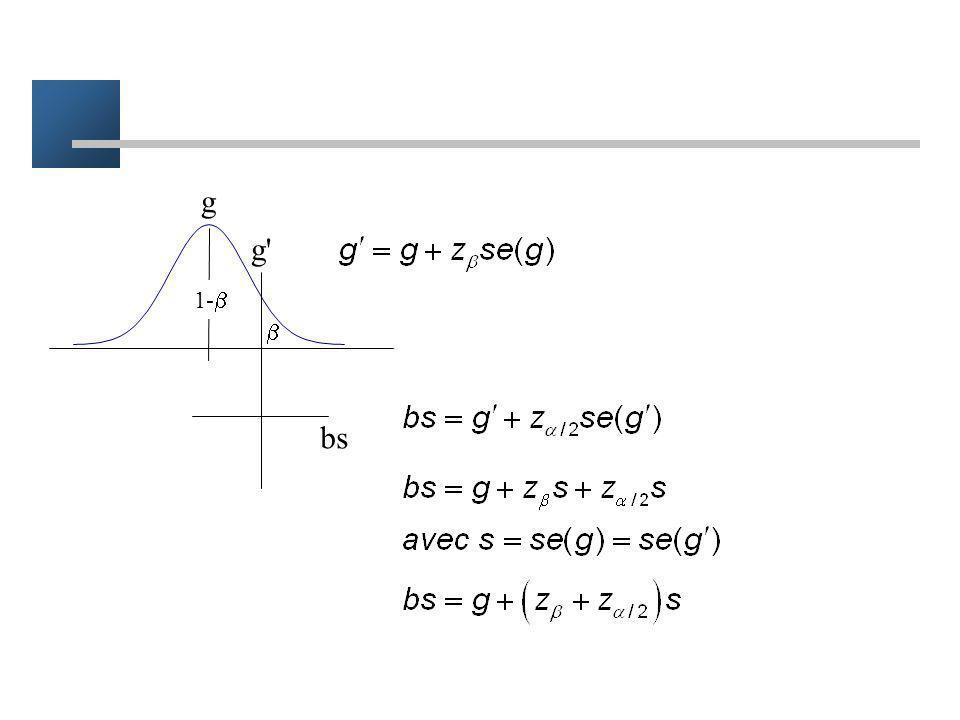 Cas général z alpha = 1-alpha ème percentile si alpha=2.5% z alpha =1.96 z