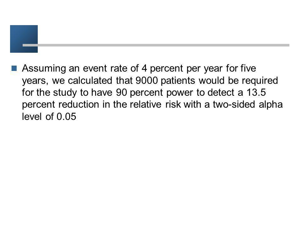 Exercice prévention secondaire de lAVC Aspirine Crit principal : mortalité totale calcul du NSN ? calcul du NSN