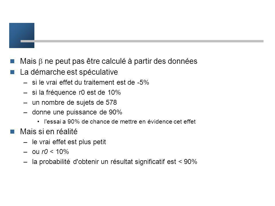 Exercice prévention secondaire de lAVC Aspirine Crit principal : mortalité totale calcul du NSN .