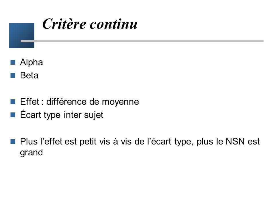 Critère continu Alpha Beta Effet : différence de moyenne Écart type inter sujet Plus leffet est petit vis à vis de lécart type, plus le NSN est grand