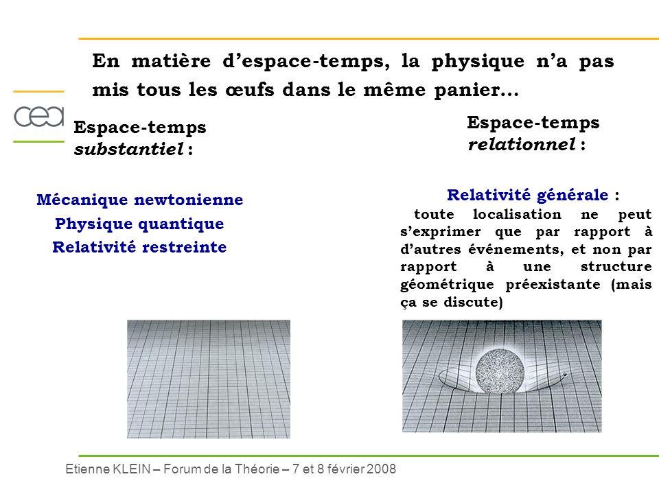 Etienne KLEIN – Forum de la Théorie – 7 et 8 février 2008 En matière despace-temps, la physique na pas mis tous les œufs dans le même panier… Espace-t