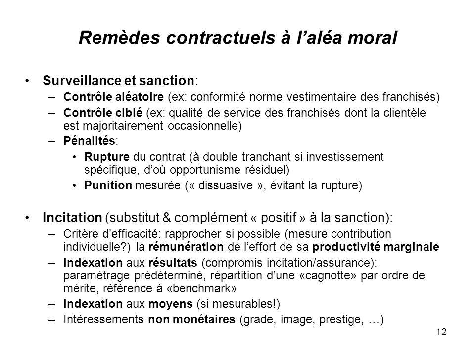 12 Remèdes contractuels à laléa moral Surveillance et sanction: –Contrôle aléatoire (ex: conformité norme vestimentaire des franchisés) –Contrôle cibl