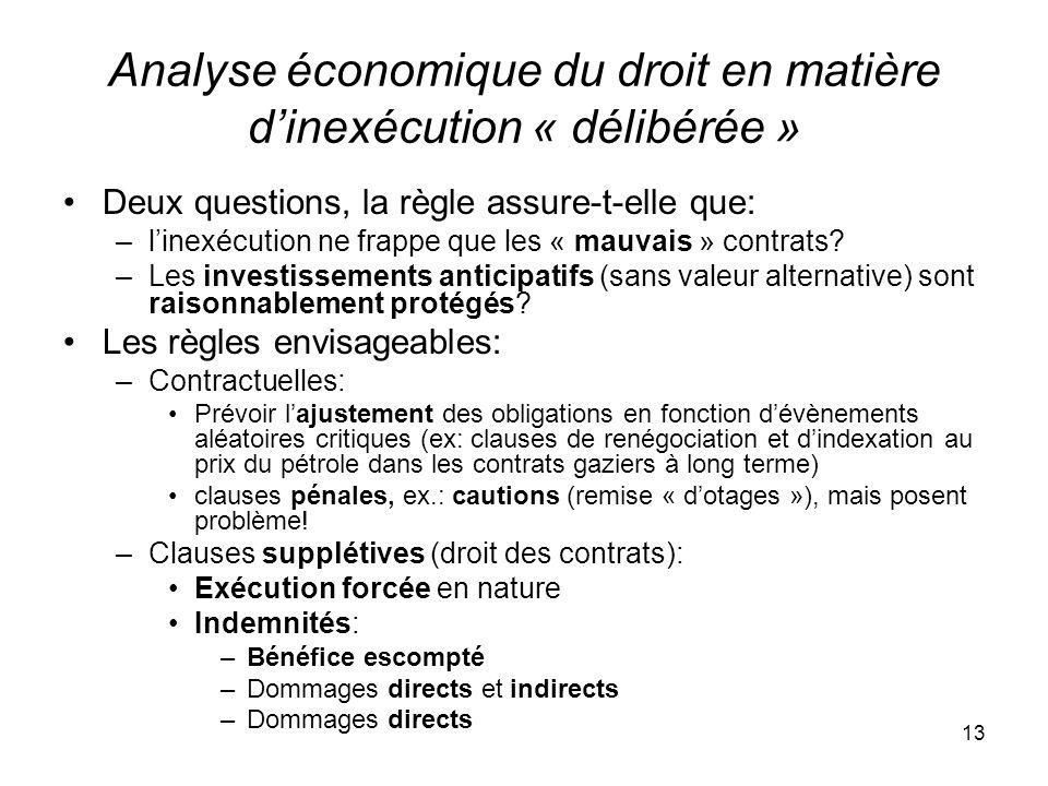 13 Analyse économique du droit en matière dinexécution « délibérée » Deux questions, la règle assure-t-elle que: –linexécution ne frappe que les « mau