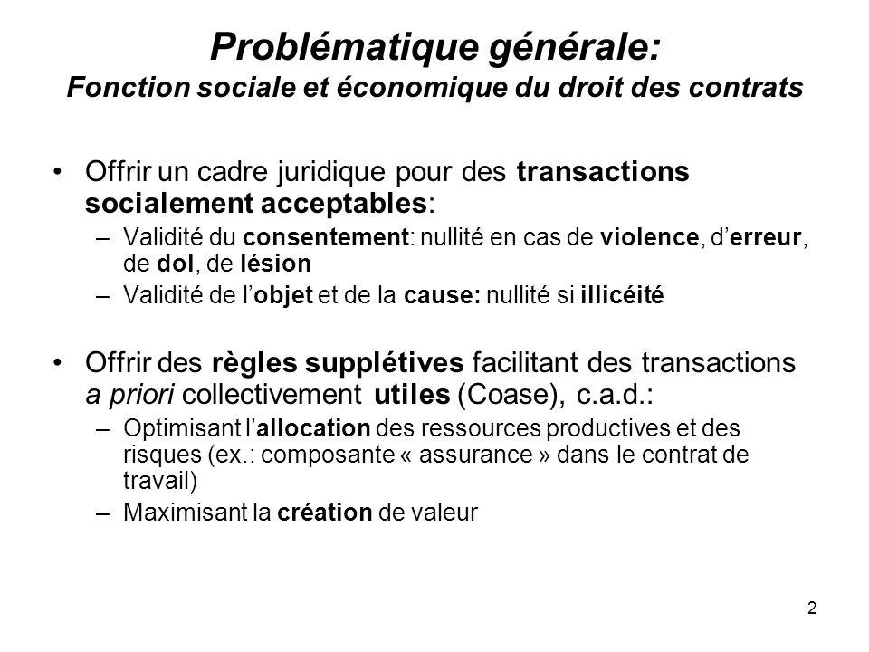 2 Problématique générale: Fonction sociale et économique du droit des contrats Offrir un cadre juridique pour des transactions socialement acceptables