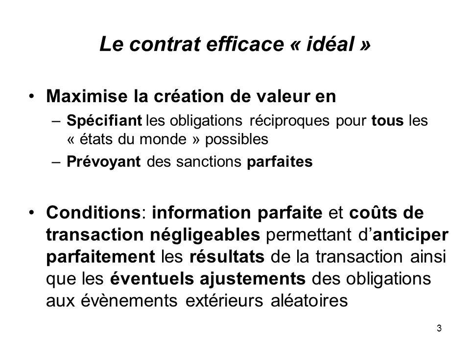 3 Le contrat efficace « idéal » Maximise la création de valeur en –Spécifiant les obligations réciproques pour tous les « états du monde » possibles –