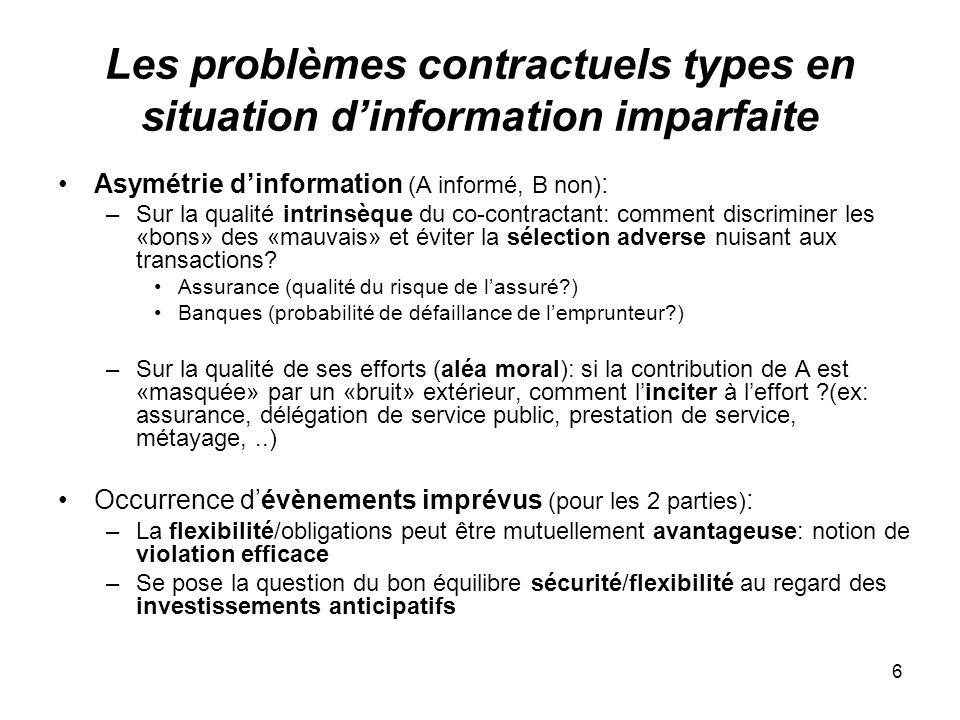 6 Les problèmes contractuels types en situation dinformation imparfaite Asymétrie dinformation (A informé, B non) : –Sur la qualité intrinsèque du co-