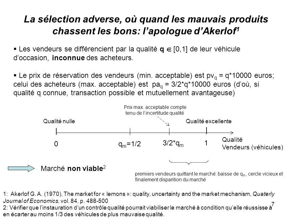7 La sélection adverse, où quand les mauvais produits chassent les bons: lapologue dAkerlof 1 1: Akerlof G. A. (1970), The market for « lemons »: qual
