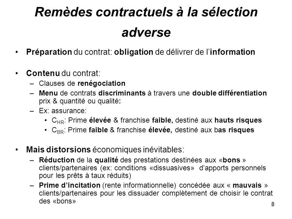 8 Remèdes contractuels à la sélection adverse Préparation du contrat: obligation de délivrer de linformation Contenu du contrat: –Clauses de renégocia