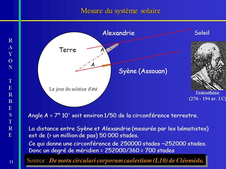 11 Terre Mesure du système solaire Le jour du solstice d'été Angle A = 7° 10' soit environ 1/50 de la circonférence terrestre. La distance entre Syène