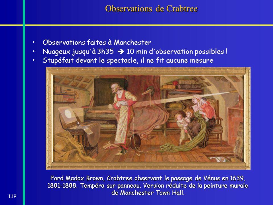 119 Observations de Crabtree Ford Madox Brown, Crabtree observant le passage de Vénus en 1639, 1881-1888. Tempéra sur panneau. Version réduite de la p