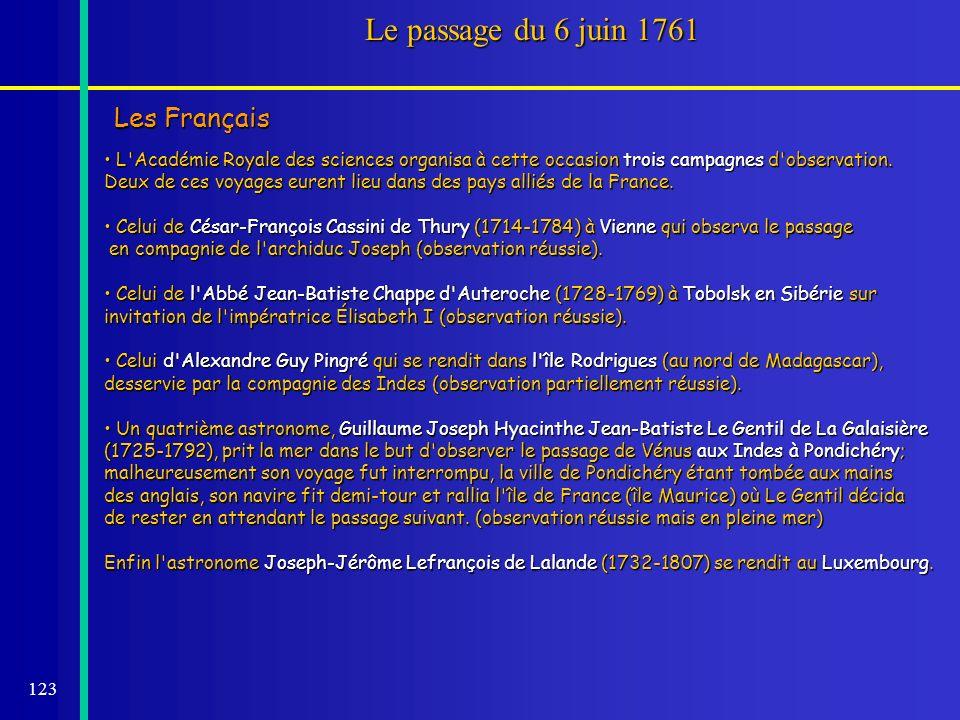 123 Le passage du 6 juin 1761 L'Académie Royale des sciences organisa à cette occasion trois campagnes d'observation. L'Académie Royale des sciences o