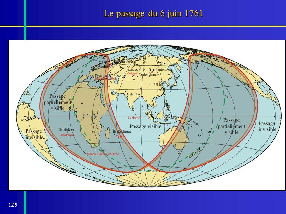 125 Le passage du 6 juin 1761
