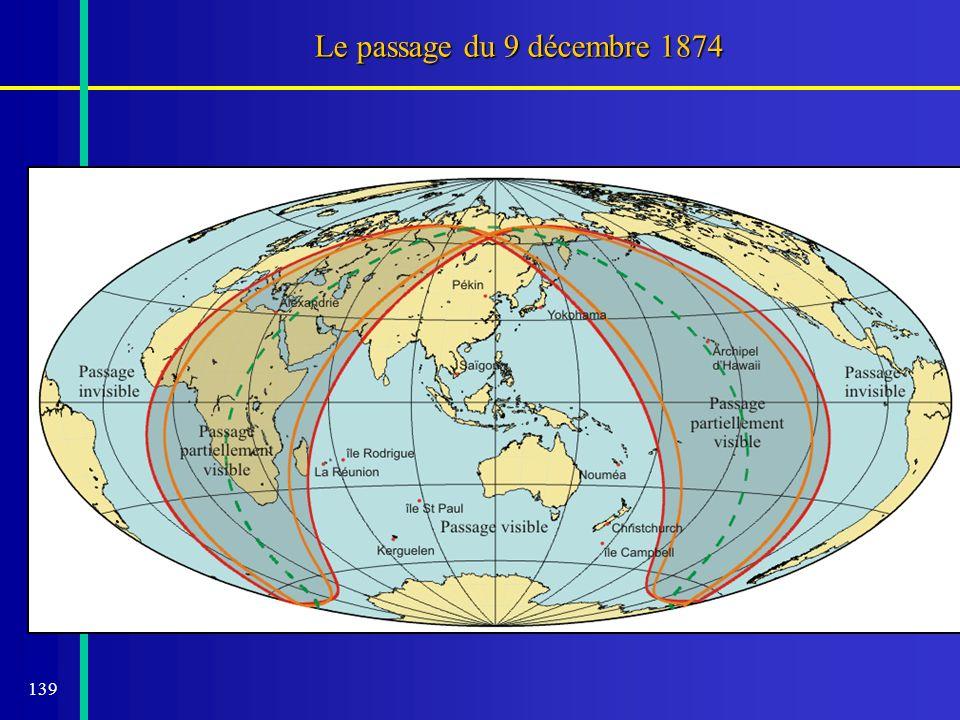 139 Le passage du 9 décembre 1874