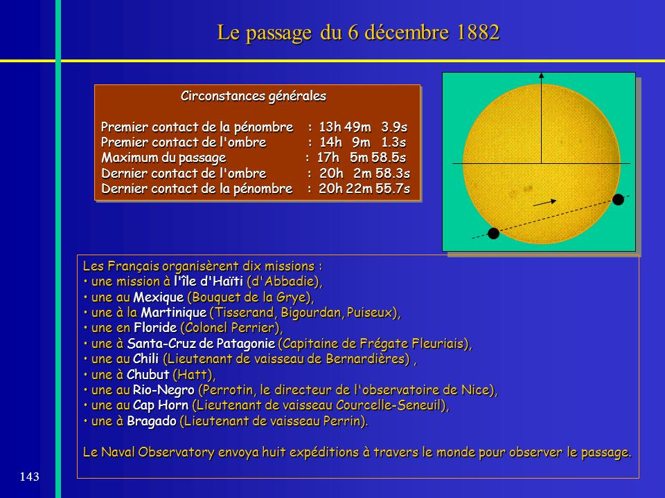 143 Le passage du 6 décembre 1882 Circonstances générales Circonstances générales Premier contact de la pénombre : 13h 49m 3.9s Premier contact de l'o
