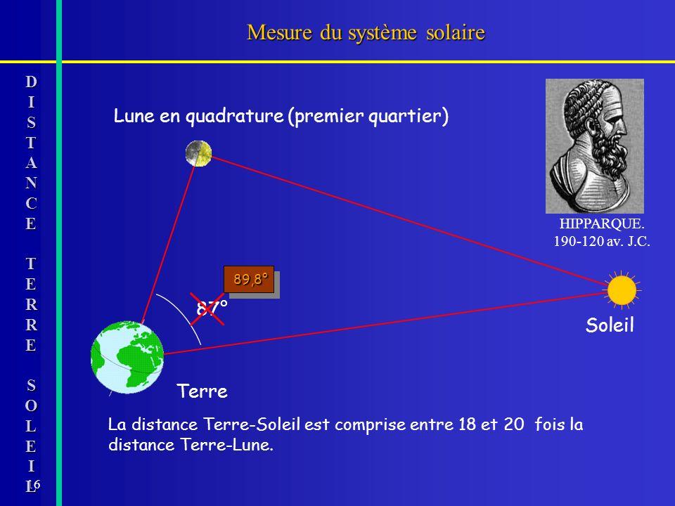 16 Mesure du système solaire DISTANCETERRE SOLEIL HIPPARQUE. 190-120 av. J.C. Terre Lune en quadrature (premier quartier) Soleil La distance Terre-Sol