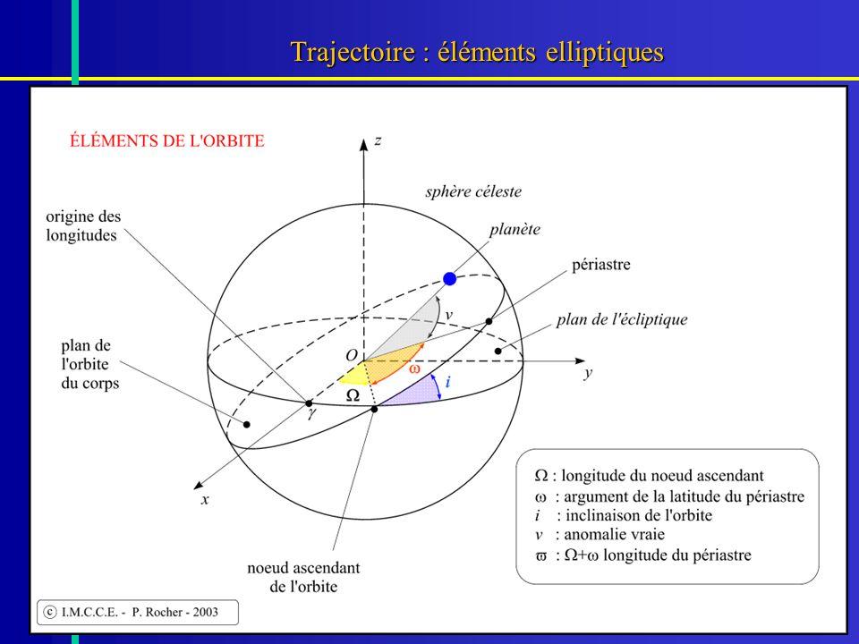 26 Trajectoire : éléments elliptiques