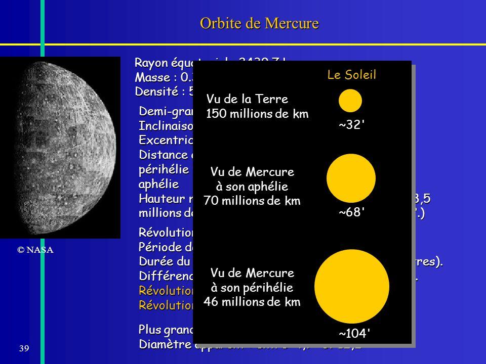 39 Orbite de Mercure Demi-grand axe : ~58 millions de km. Inclinaison de l'orbite : 7,004986°. Excentricité : 0.205632. Distance au Soleil périhélie :