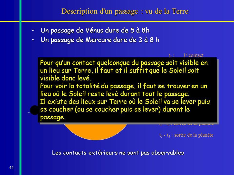 41 Description d'un passage : vu de la Terre Un passage de Vénus dure de 5 à 8hUn passage de Vénus dure de 5 à 8h Un passage de Mercure dure de 3 à 8