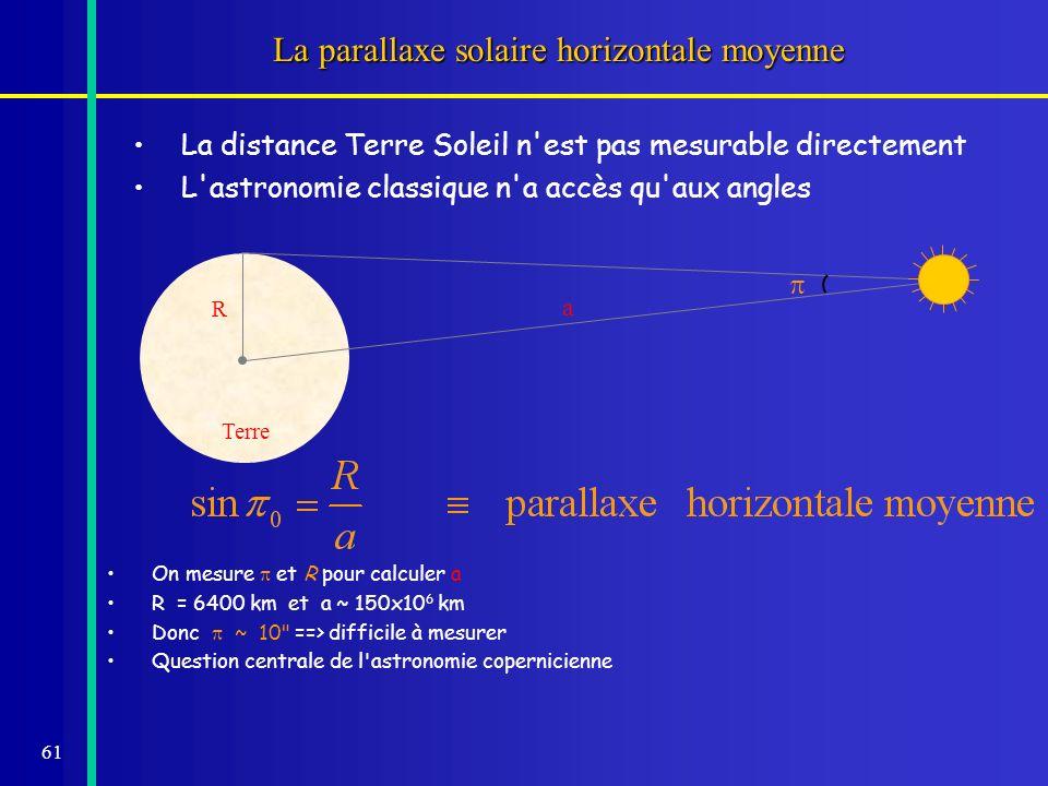 61 La parallaxe solaire horizontale moyenne a R Terre La distance Terre Soleil n'est pas mesurable directement L'astronomie classique n'a accès qu'aux