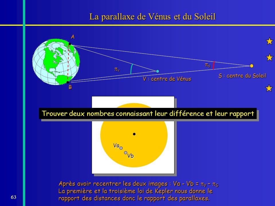 63 La parallaxe de Vénus et du Soleil A B V : centre de Vénus S : centre du Soleil V S Va Vb Après avoir recentrer les deux images : Va - Vb = V – S L