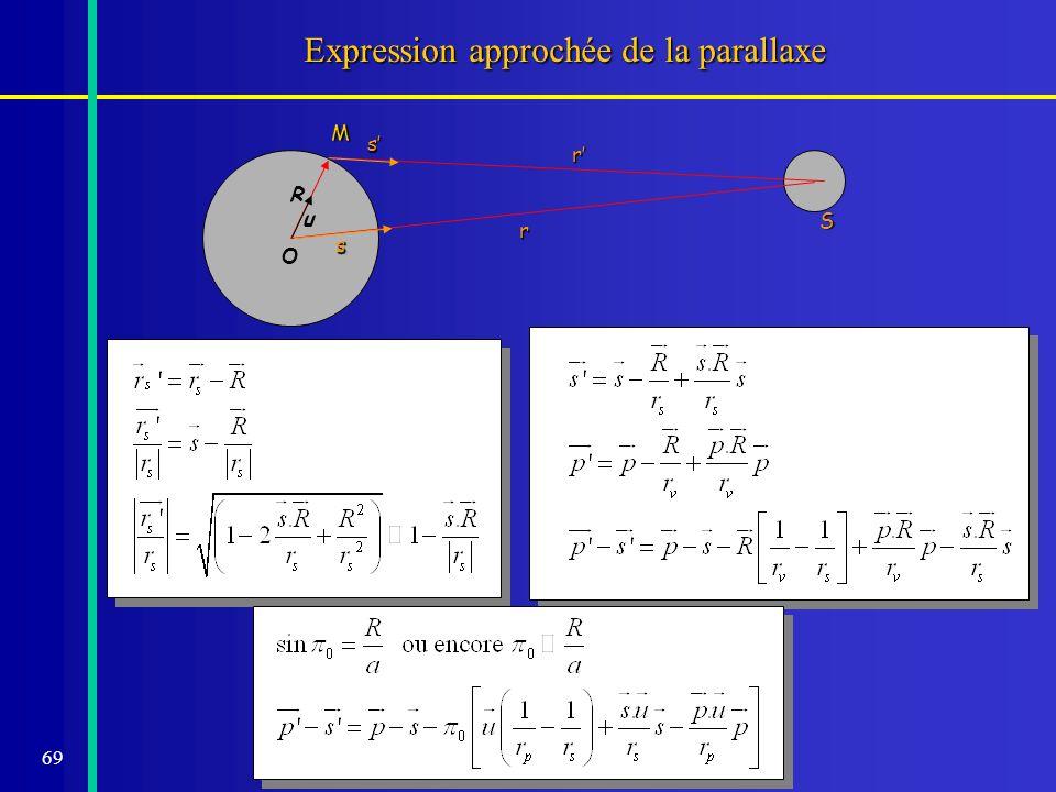 69 Expression approchée de la parallaxe OMS s s R r r u
