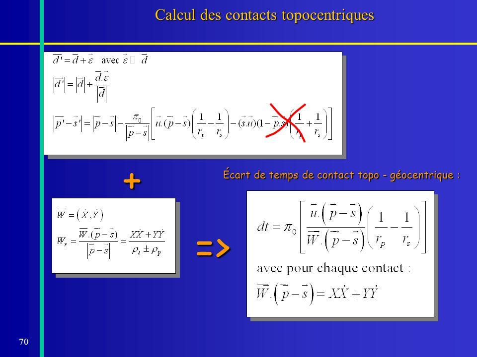 70 Calcul des contacts topocentriques Écart de temps de contact topo - géocentrique : + =>
