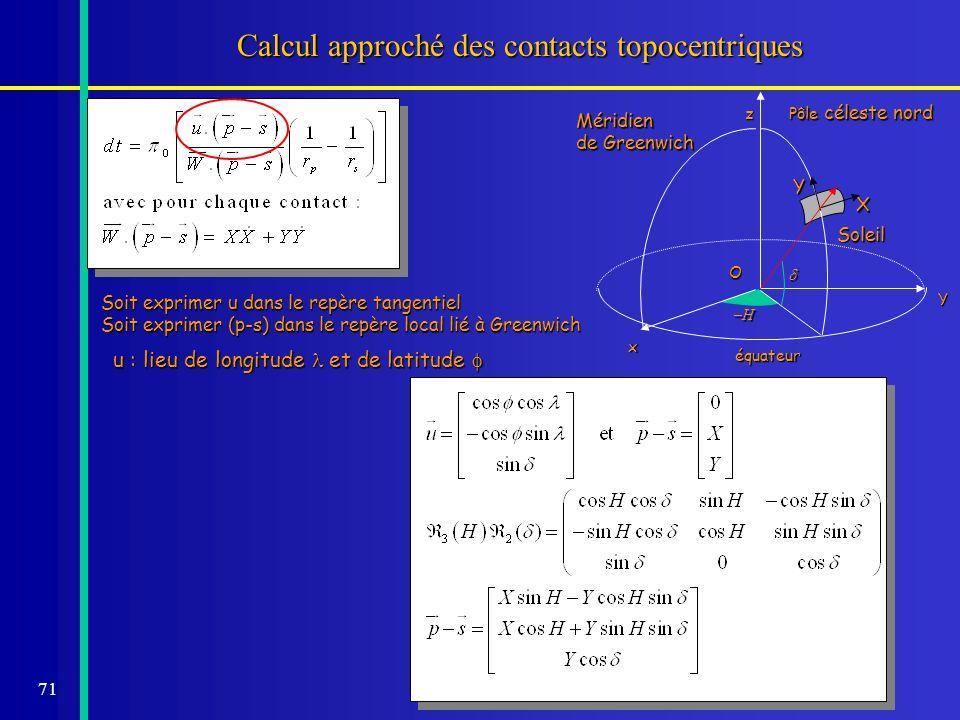 71 Calcul approché des contacts topocentriques Pôle céleste nord z équateur x O Soleil Y Y X Méridien de Greenwich Soit exprimer u dans le repère tang
