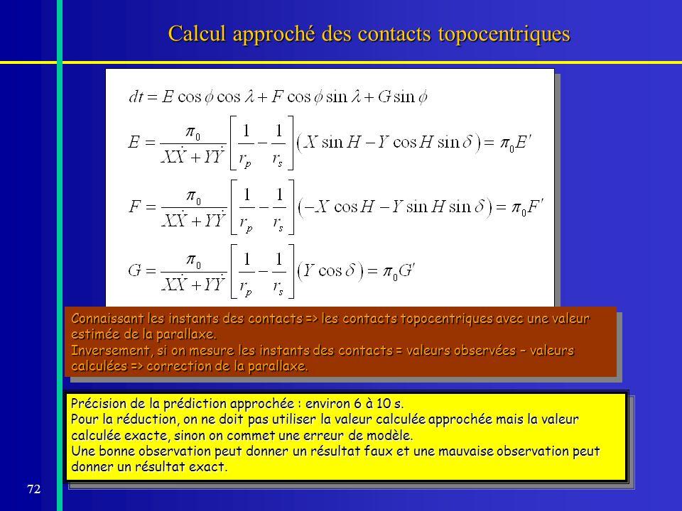 72 Calcul approché des contacts topocentriques Connaissant les instants des contacts => les contacts topocentriques avec une valeur estimée de la para