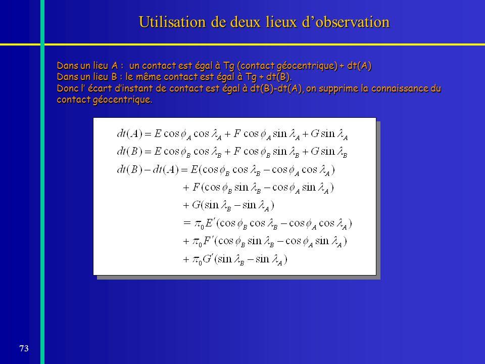 73 Utilisation de deux lieux dobservation Dans un lieu A : un contact est égal à Tg (contact géocentrique) + dt(A) Dans un lieu B : le même contact es