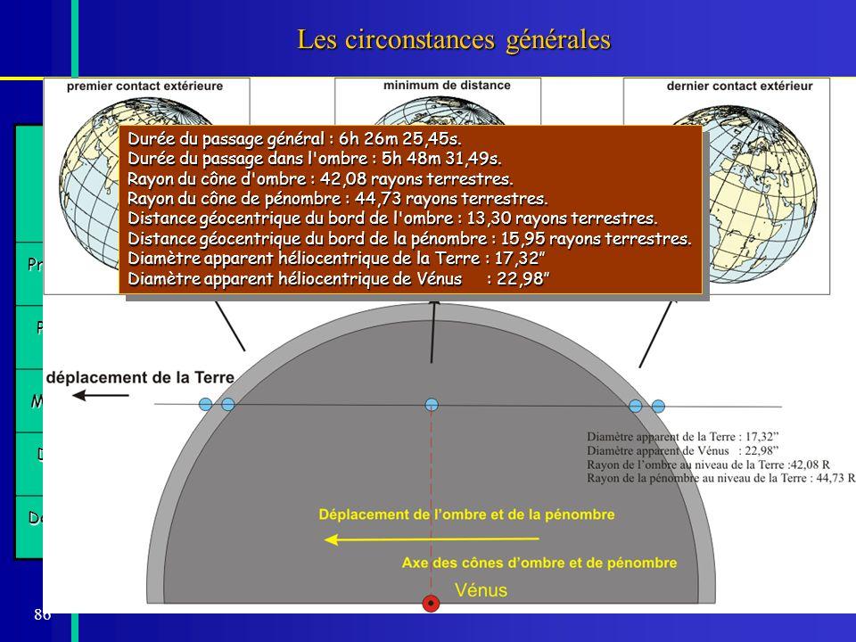 86 Les circonstances générales Phases générales Instant en UTC Position des contacts Lieu ayant la planète au zénith LongitudeLatitudeLongitudeLatitud