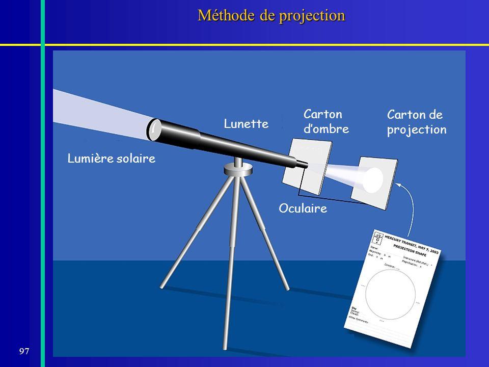 97 Méthode de projection Lumière solaire Lunette Carton dombre Carton de projection Oculaire