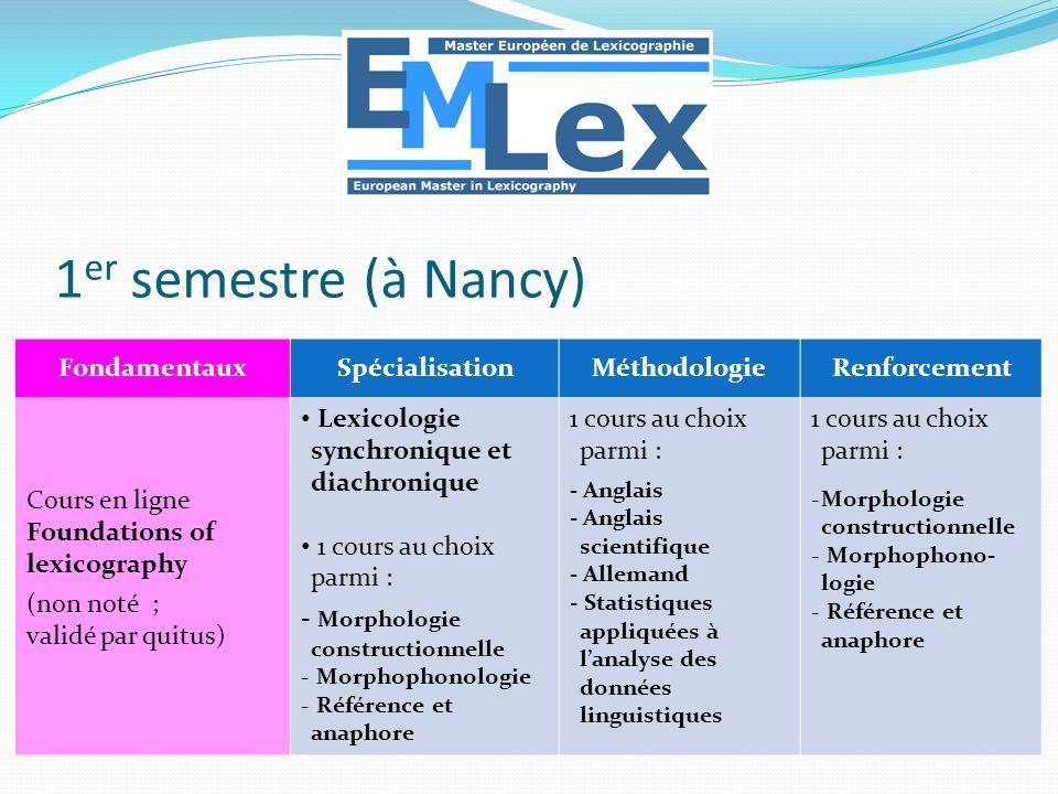 FondamentauxSpécialisationMéthodologieRenforcement Cours en ligne Foundations of lexicography (non noté ; validé par quitus) Lexicologie synchronique