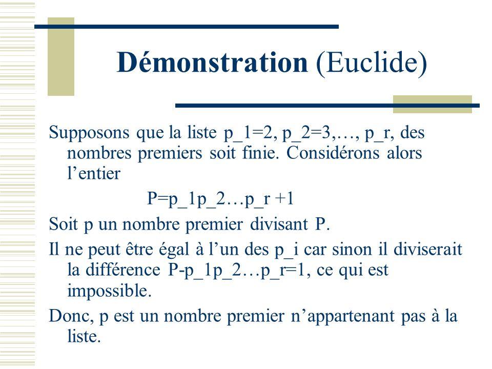 Démonstration dEuclide Mathématicien grec du IIIe siècle (AV. JC)