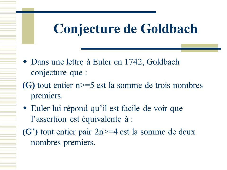 Conjecture de Goldbach Christian Goldbach (1690-1764) Mathématicien prussien 4=2+2, 6=3+3, 8=3+5,…