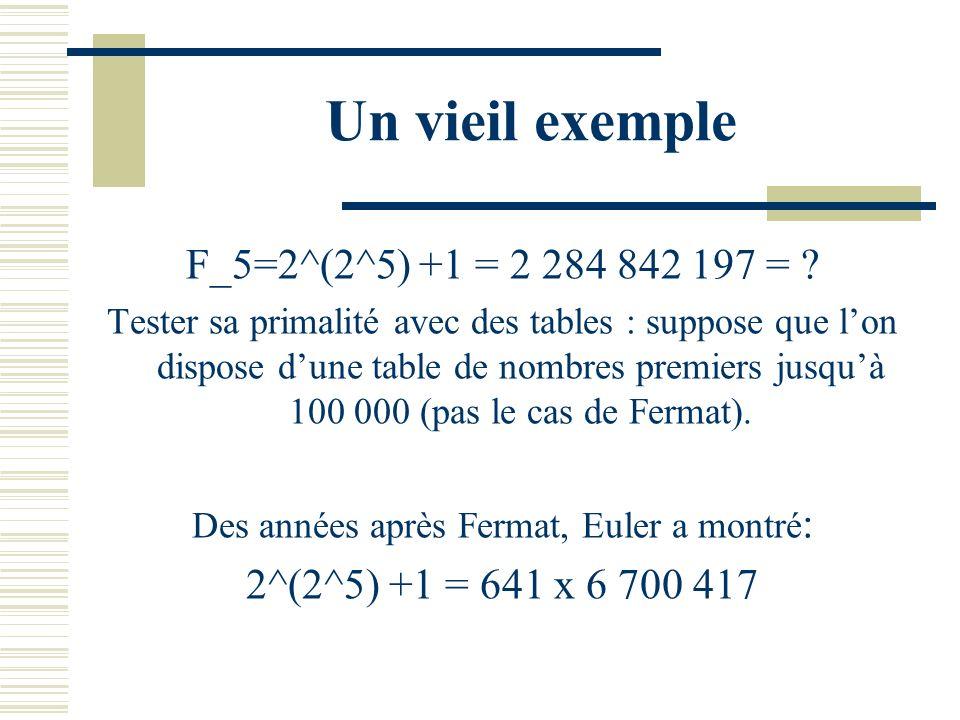 Difficulté ? La factorisation de grands entiers est un problème difficile.