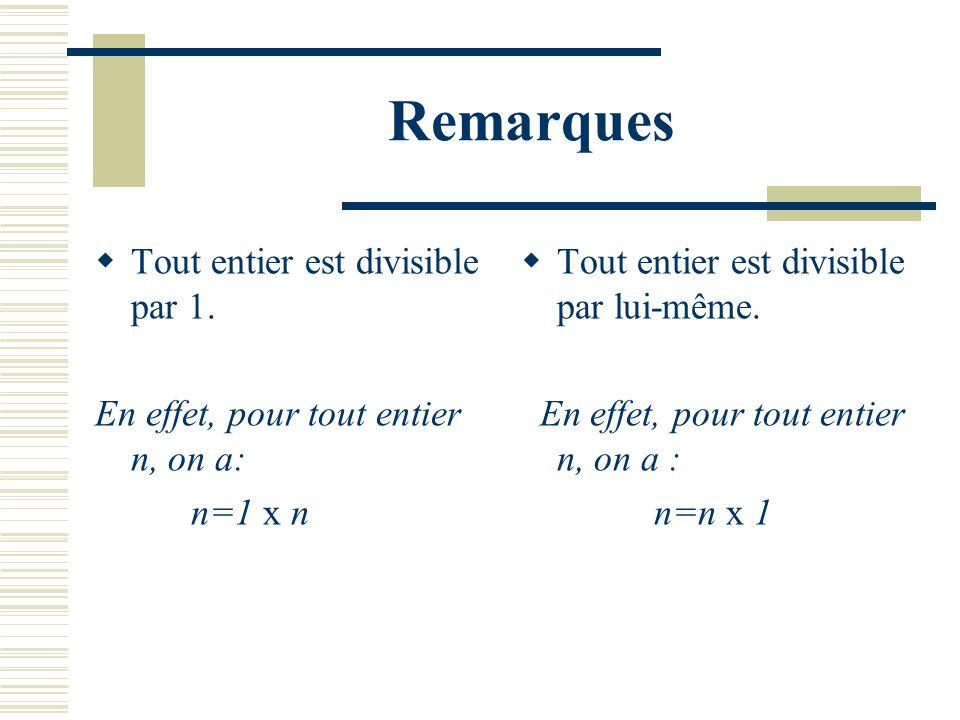 Remarques Tout entier est divisible par 1.