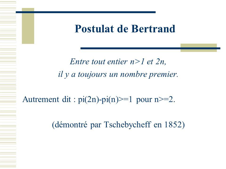 Résultat conjectural Sous lHypothèse de Riemann (qui dit quune certaine fonction (la fonction zêta de Riemann introduite en 1859) na des zéros non tri