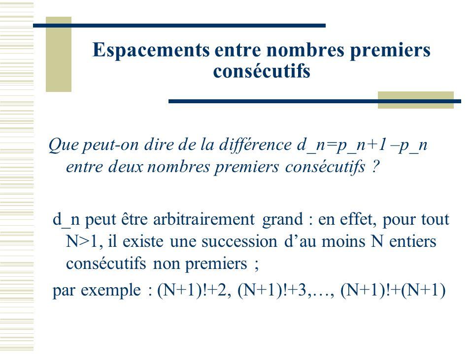 Une formule pour pi(n) (Willians, 1964) : Posons : F(j)=[cos^2 pi ((j-1)!+1)/j] Par Wilson, pour j>1, F(j)=1 si j est premier et 0 sinon (F(1)=1). Doù
