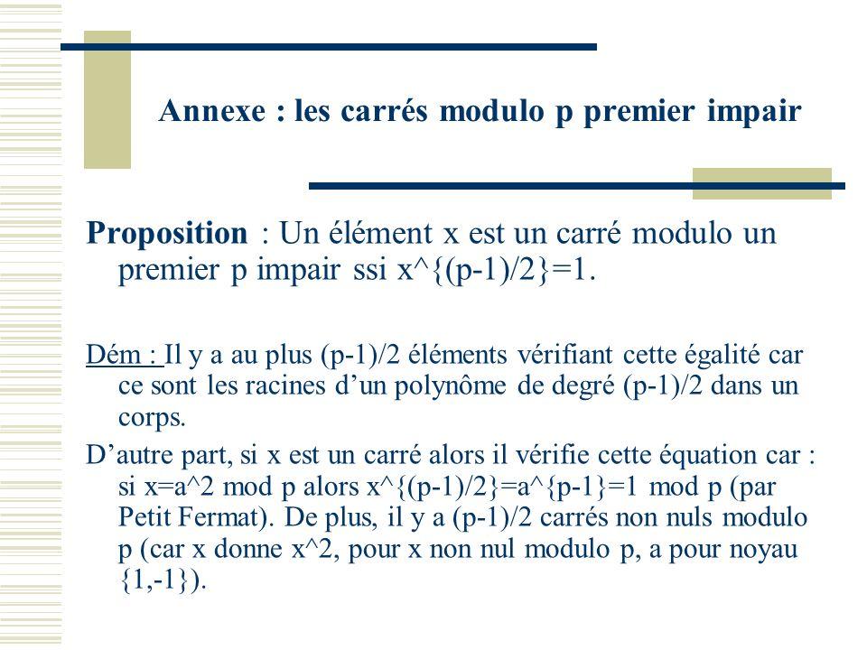 Annexe : équivalence Goldbach (G) Tout entier n>=5 est la somme de trois nombres premiers. (G) Tout entier pair 2n>=4 est la somme de deux nombres pre