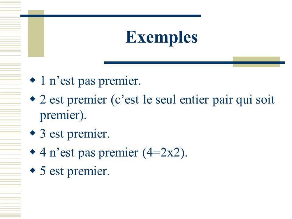 Exemples 1 nest pas premier.2 est premier (cest le seul entier pair qui soit premier).