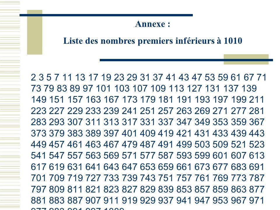 Annexe : Premiers p=1 mod 4 Proposition : Il existe une infinité de premiers de la forme 4m+1. Dém : Soit n un entier>1 et p un diviseur premier de N=