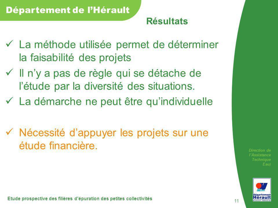 Direction de lAssistance Technique Eau ) Département de lHérault Résultats La méthode utilisée permet de déterminer la faisabilité des projets Il ny a