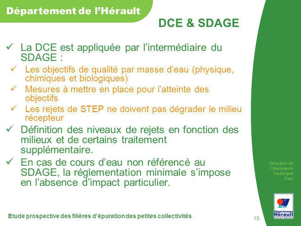 Direction de lAssistance Technique Eau ) Département de lHérault La DCE est appliquée par lintermédiaire du SDAGE : Les objectifs de qualité par masse