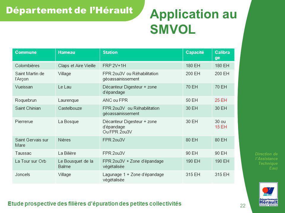 Direction de lAssistance Technique Eau ) Département de lHérault Application au SMVOL Etude prospective des filières d'épuration des petites collectiv