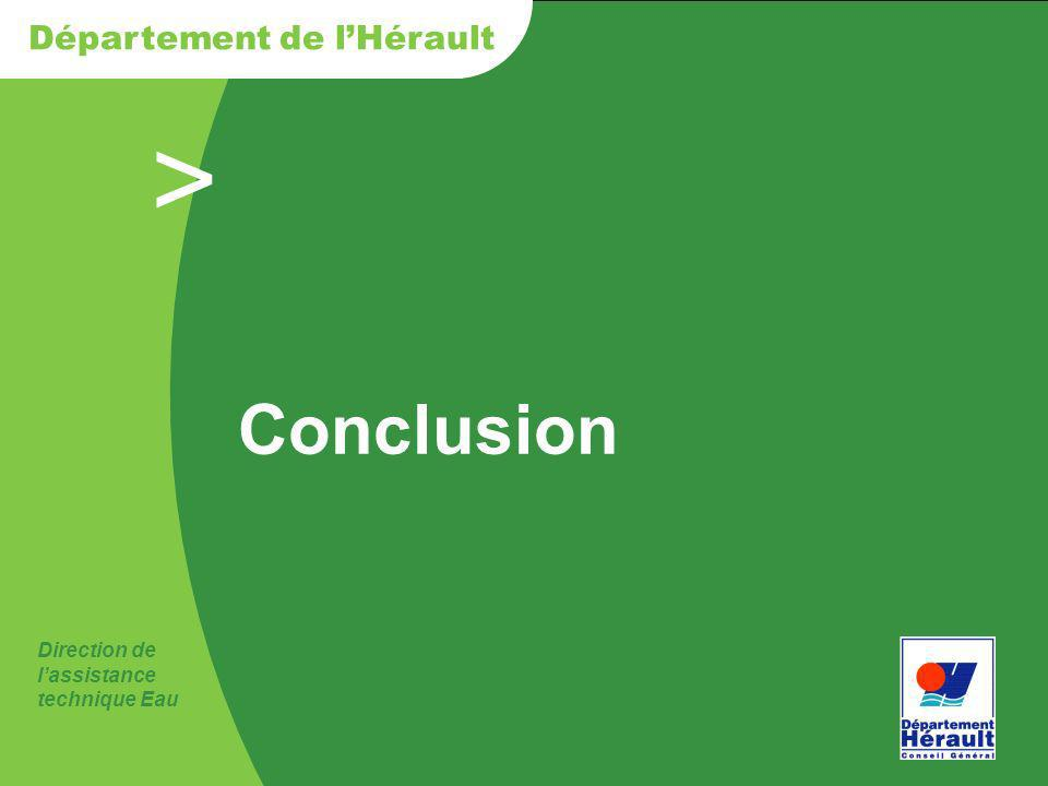 > Direction de lassistance technique Eau Département de lHérault Conclusion