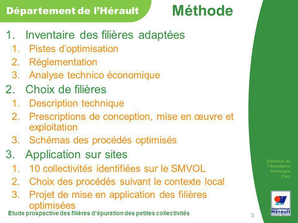 Direction de lAssistance Technique Eau ) Département de lHérault Etude prospective des filières d'épuration des petites collectivités 3 Méthode 1.Inve