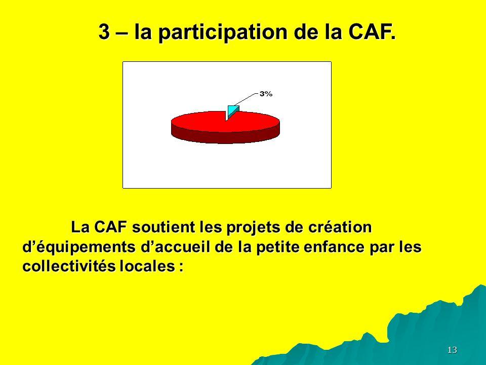 13 3 – la participation de la CAF.