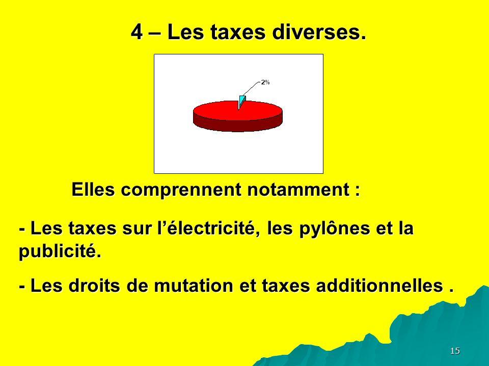 15 4 – Les taxes diverses.
