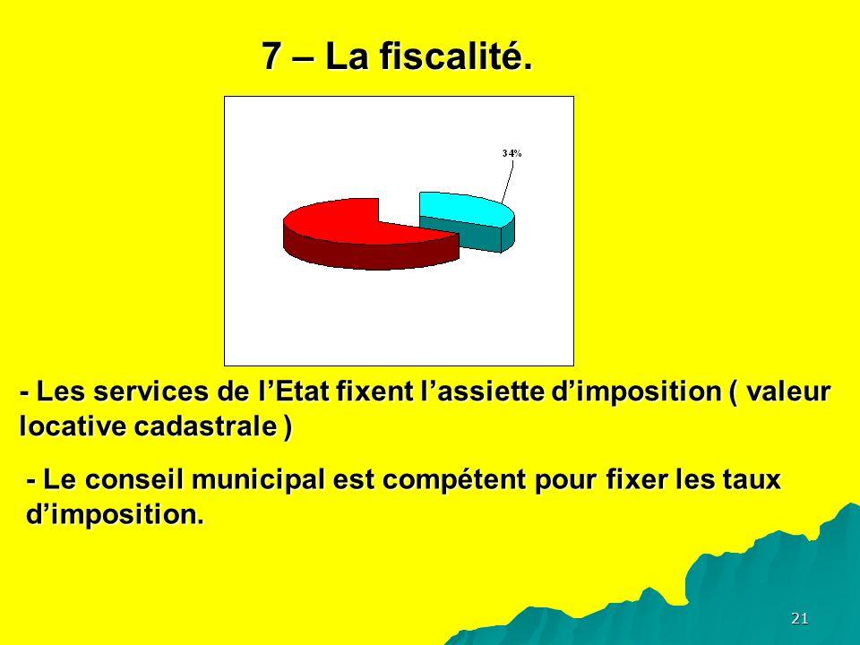 21 7 – La fiscalité.